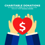 How To Claim Donations to a Charity on Your Tax Return